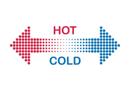 frio: caliente y fría