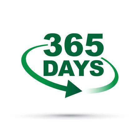 365 Tage im Jahr rund um die Uhr
