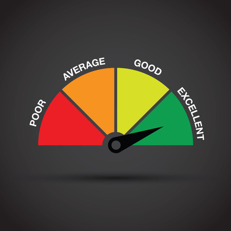 scrutiny: credit score gauge Illustration