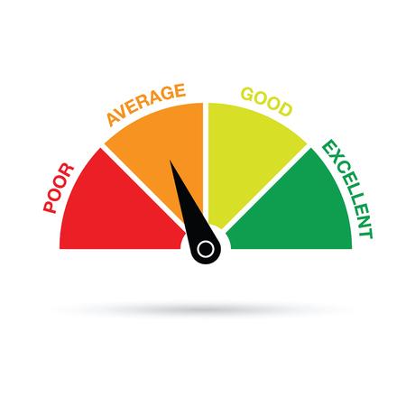 Wskaźnik wiarygodności kredytowej Ilustracje wektorowe