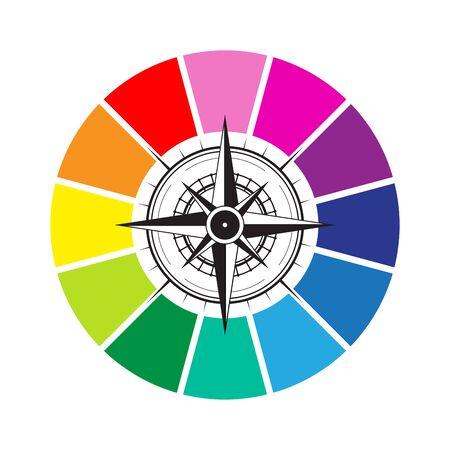 Colour wheel compass