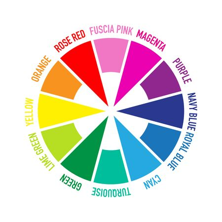 Colour wheel Ilustrace