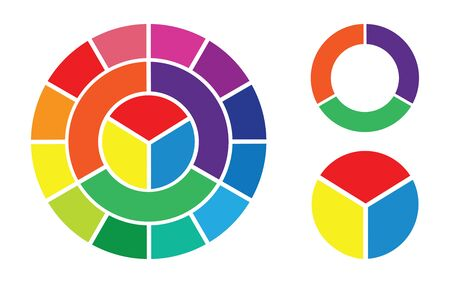 A color wheel selection group