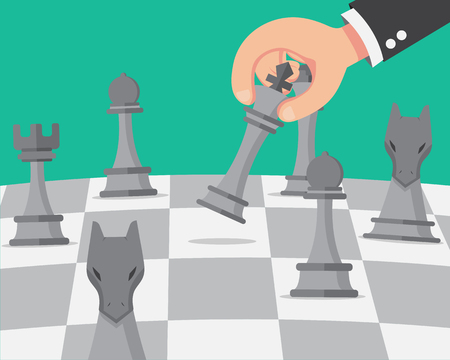 Put Chess on Chess Board, Manage Strategic on your business.