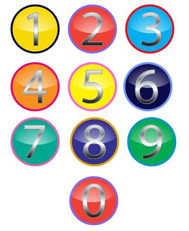 enumerated: numbers