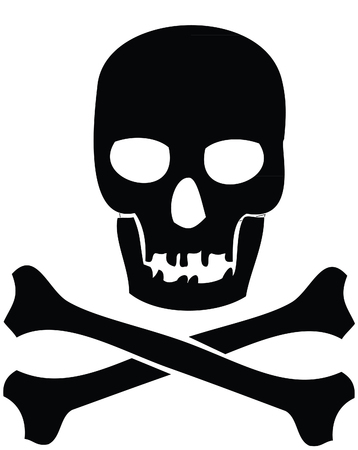vector skull danger sign: Crossbones and skull