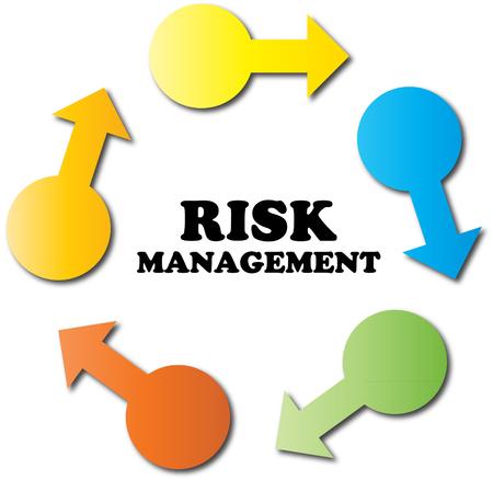 Risk management diagram Illustration