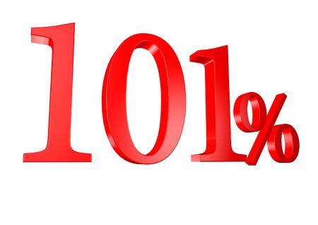 novice: 101%