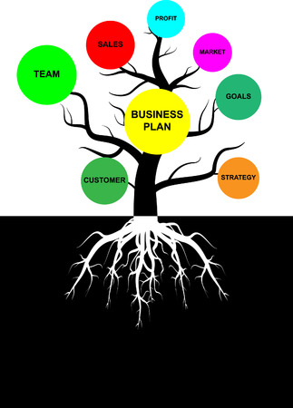 Business Plan tree Illustration
