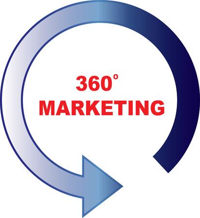 circular arrow 360 marketing