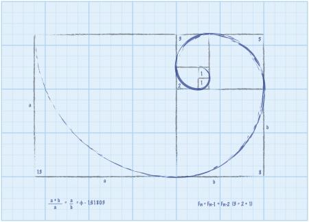 golden ratio: La sucesi�n de Fibonacci (tambi�n conocida como la espiral de oro) con f�rmulas b�sicas para cada uno. Ilustrado con un estilo de boceto.