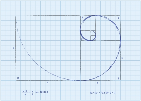 logarithmic: The Fibonacci Sequence (also known as the Golden Spiral) with basic formulas for each. Illustrated in a sketch style.