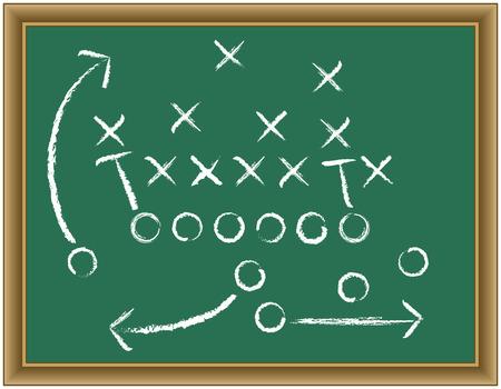 Sports strategy (Football), game plan on a blackboard