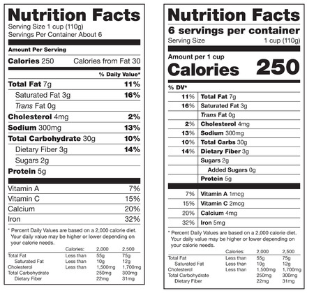 Two versions of a nutrition Facts label, the old and new version. Stock Photo