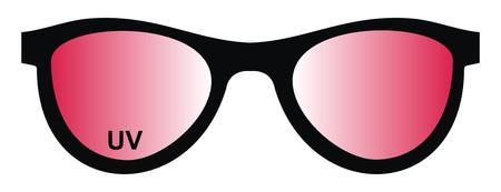 uv: UV glasses