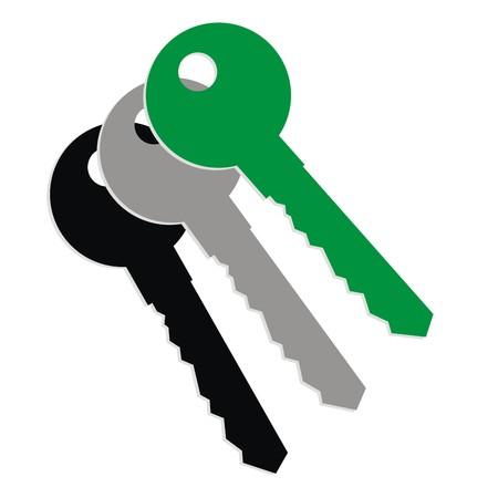 shut up: keys