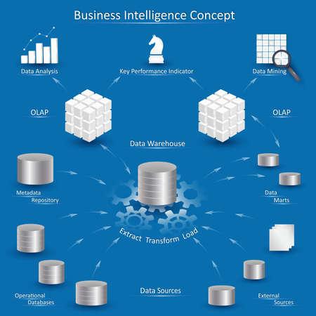 데이터 처리 다이어그램이있는 비즈니스 인텔리전스 개념 : 데이터 소스, ETL, 메타 데이터 저장소, 데이터웨어 하우스, 데이터 마트, OLAP 큐브, 데이터  일러스트