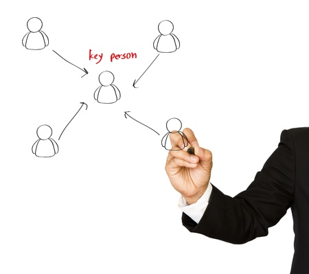 Businessman hand drawing a social network scheme on a whiteboard Stock Photo - 11246228