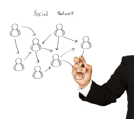 social work: Businessman hand drawing a social network scheme on a whiteboard