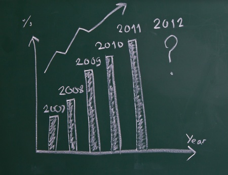 economy class: Close up of chalkboard with finance business graph  Stock Photo