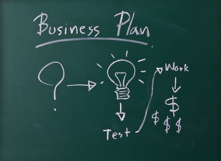 graph theory: business plan on chalkboard