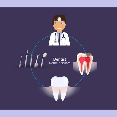 Medical dental background design. Dentist with teeth. Vector illustration.