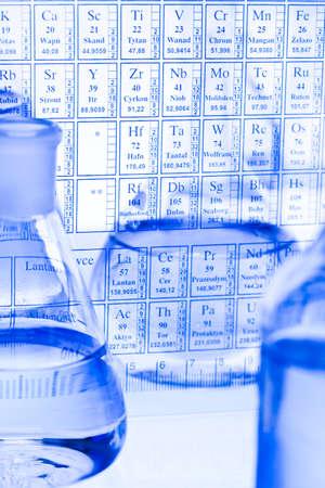 material de vidrio: F�rmulas qu�micas