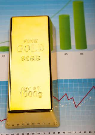 goldbars: Gold Ingot on a Chart