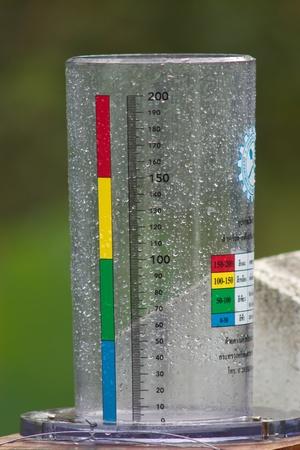 pluviometro: Precipitación mensurable. Situada al aire libre. ¿Cuánta lluvia se ha dedicado al cálculo. La cantidad de lluvia.