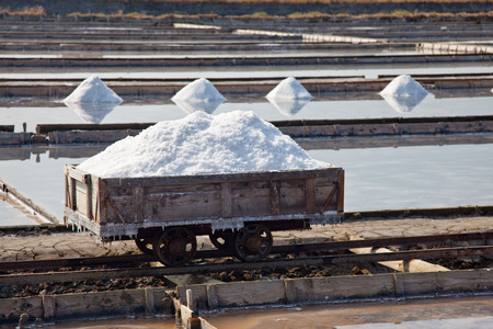 evaporating: Salt production in evaporating ponds