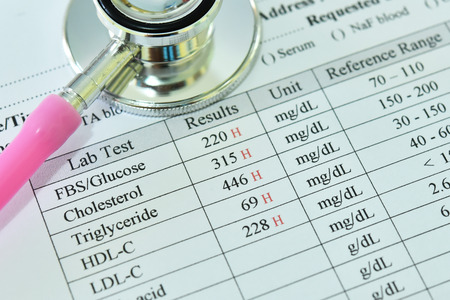 Abnormal high results of lipid profile and blood sugar test