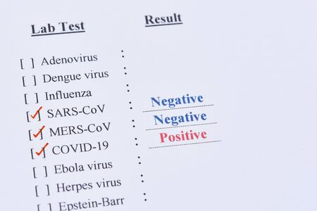 Positive test result of COVID-19, novel coronavirus 2019 Stock Photo
