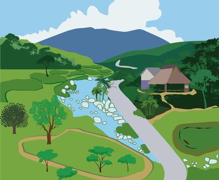 thatched: Vector landscape