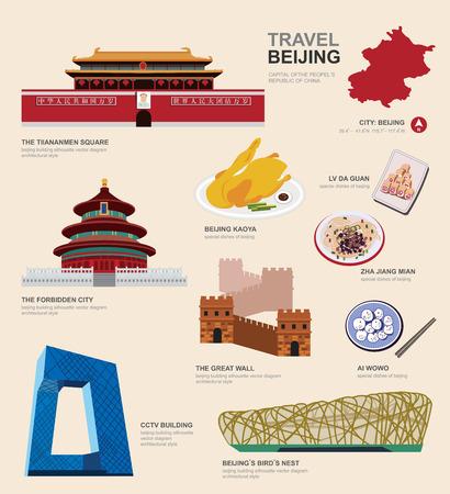 北京の要素  イラスト・ベクター素材