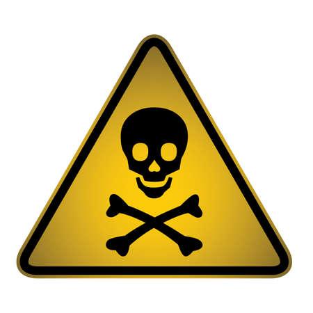 adjusting activity: Hazard sign