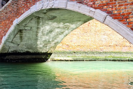 An empty bridge and canal in Venice