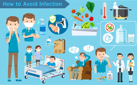 How to Avoid Infection concept design. Take care together. Visiting sick patients. stop working. Rest to recover.