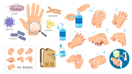 Hand hygiene prevention without E.coli, S.pyogenes, H1N1virus, C.xerosis, S.aureus. Far from the disease by yourself. Health care concept.