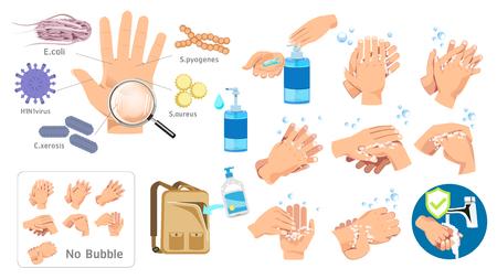 Prevención de higiene de manos sin E. coli, S.pyogenes, virus H1N1, C.xerosis, S.aureus. Lejos de la enfermedad por ti mismo. Concepto de salud. Foto de archivo - 85326388