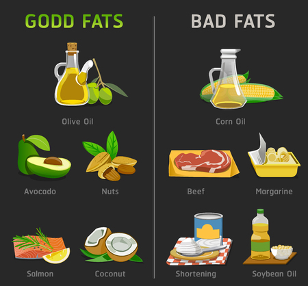 Good and bad fats for cooking. Foods to maintain a healthy body.Nutrition should pay special attention. Stock Illustratie