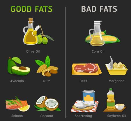 Grassi buoni e cattivi per cucinare. Gli alimenti per mantenere un corpo sano.Nutrizione dovrebbe prestare particolare attenzione. Archivio Fotografico - 91283851