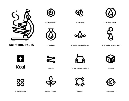 Nutrition facts with Food Science laboratory style minimal icon concept.