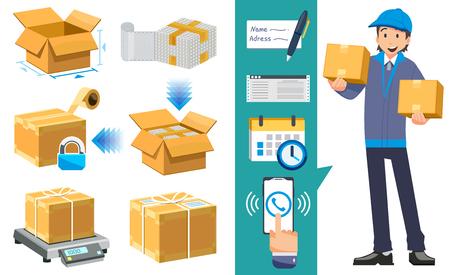 Paso de embalaje adecuado básico. Servicio de entrega a domicilio de mercadería a la propiedad. paquete de paquete de pasos de seguridad.