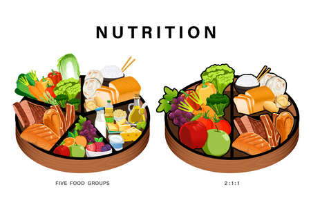 Basic nutrition for daily energy. Consumption balanced diet with the body. Example easy nutritious ratio.