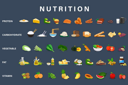 Example five food group nutrition for daily energy.