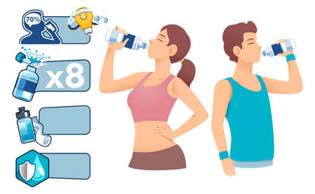 Banner for advice benefit ,value and importance of drinking water. Basic drinks for exercise. 矢量图像