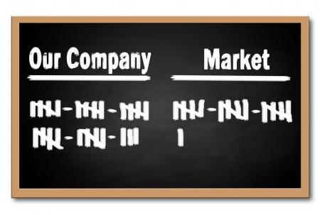 Market Advantage