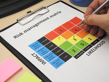 Identifying critical risk in a risk management matrix with the purpose of changing them. Imagens - 48805043