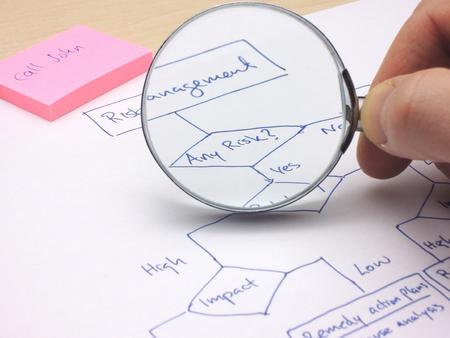 Beoordeling van het risico met een beslissing stroomschema en een vergrootglas