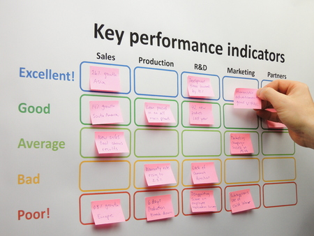 Placing a note when brainstorming and assessing five key performance indicators. The indicators include sales, production, research and development, marketing and partners.